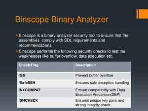 Cómo detectar vulnerabilidades en archivos binarios con BinScope