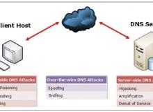 DNSTEST, un script que nos notifica ante un secuestro DNS