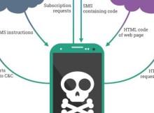 PODEC, un troyano SMS