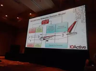 aircraft data network