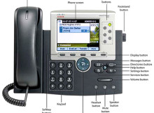 Cisco voip hack