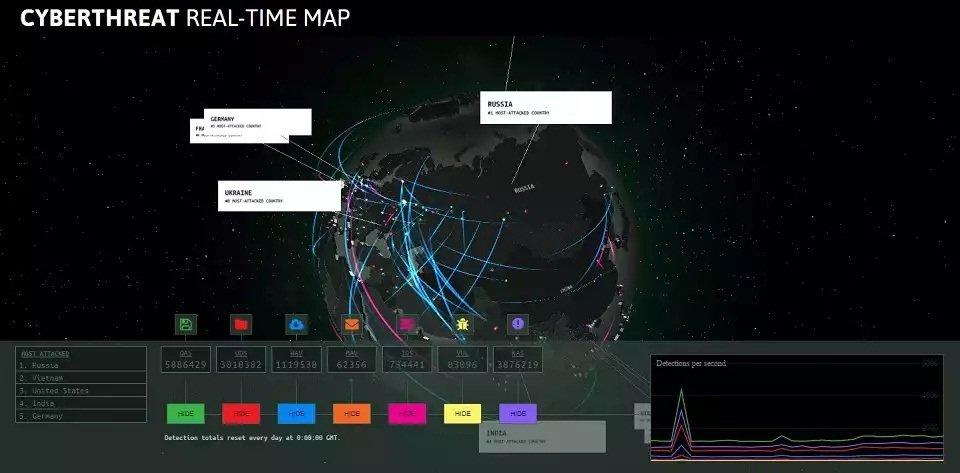 La herramienta Kaspersky Cybermap en acción