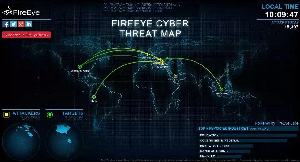 FireEye Cyber Threat Map también nos muestra ciberataques en directo