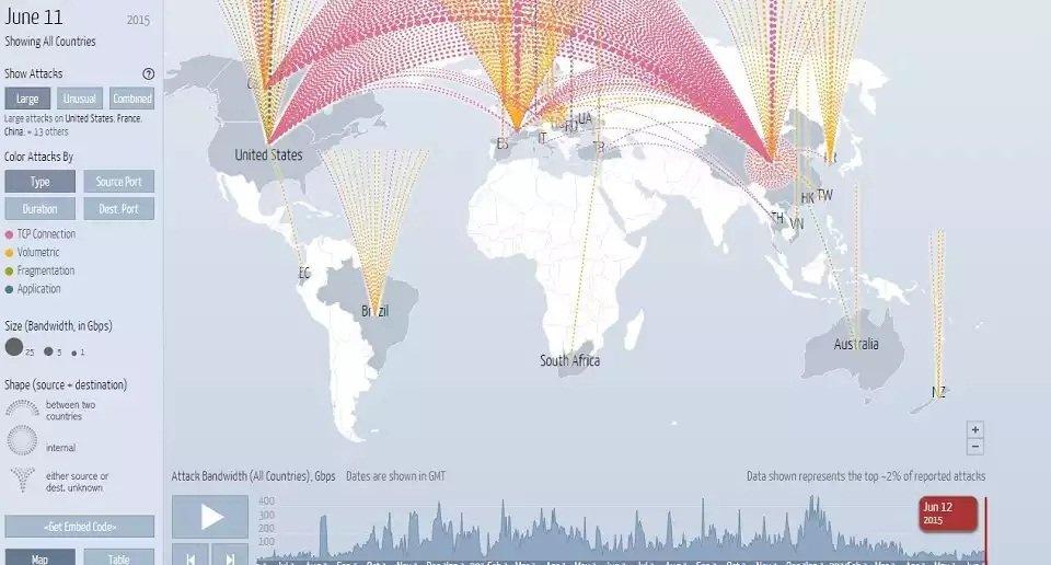 Digital Attack Map nos muestra ataques DDoS en tiempo real