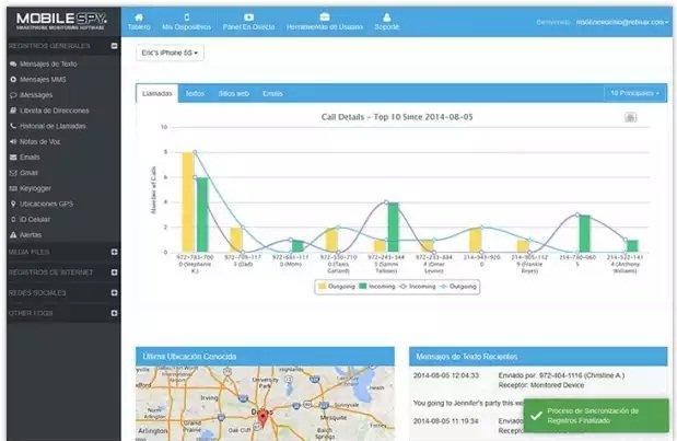 Captura del panel de MobileSpy que muestra sus opciones para espiar