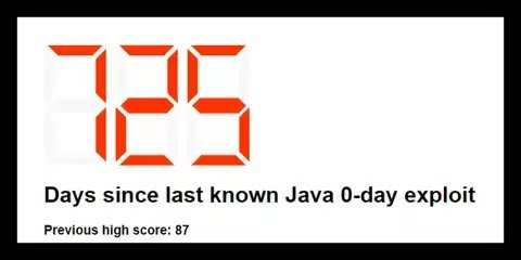 java 0 day