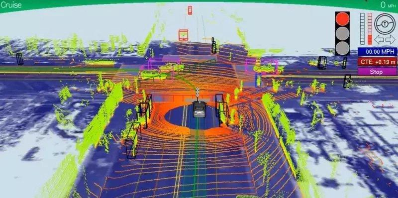 Basta un puntero láser para hackear los sensores de un coche autónomo