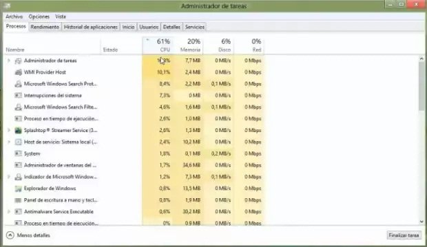 Consumo memoria RAM