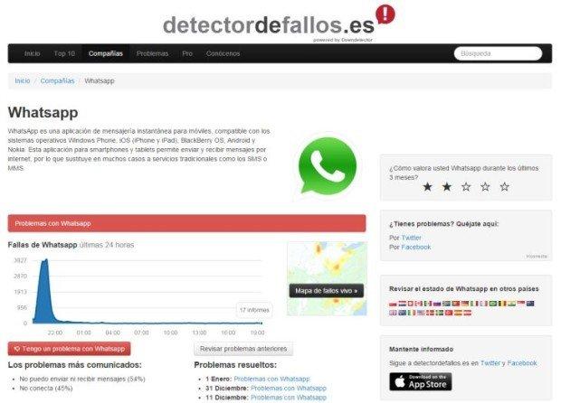 Down Detector, para conocer las incidencias en diferentes tipos de servicios