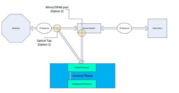 Plano de control transparente de almacenamiento de caché para el protocolo IP/MPLS.
