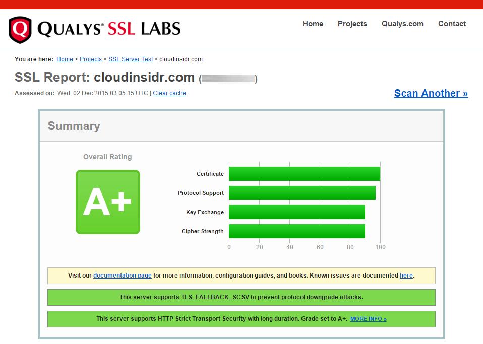 qualys-server-test