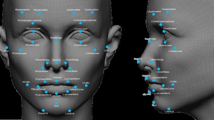 8 métodos para esquivar cámaras y software de reconocimiento facial