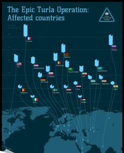 La reutilización de malware permitió los mayores ataques mundiales