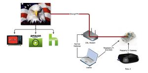 OpenVPN soluciona vulnerabilidad que permitía ataques DoS