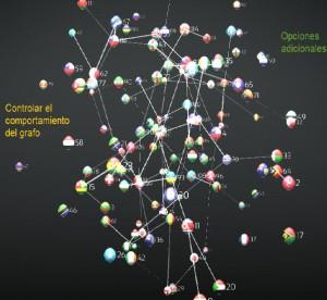 OpenGraphiti (II) Visualizando capturas de tráfico de botnets