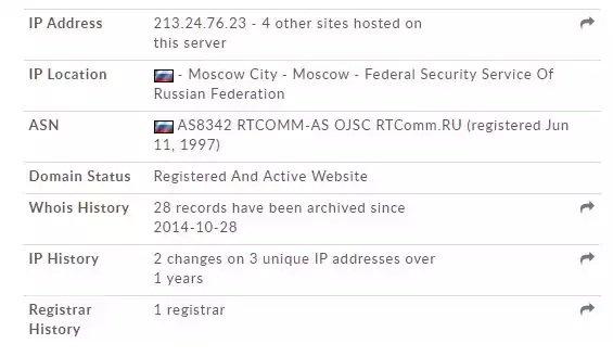 El malware Carbanak pertenece al Gobierno de Rusia