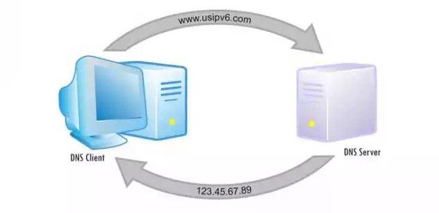 BIND 9 afectado por una vulnerabilidad que permitiría una denegación de servicio
