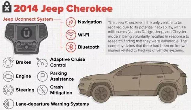 2014 jeep
