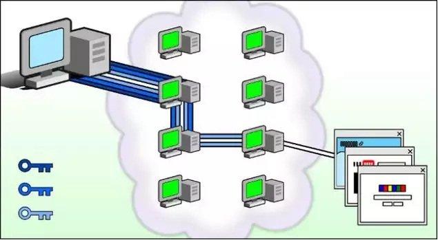 La red Tor gana seguridad gracias a los nuevos dominios .onion