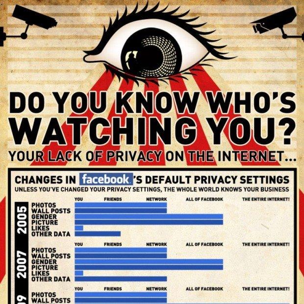 Vigilancia Tech, Revelan Secretos de NSA y la CIA