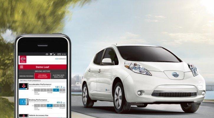 Nissal-Leaf-electric-car