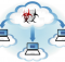 414453-cloud-malware