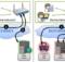 router_domestico_ataque_dns